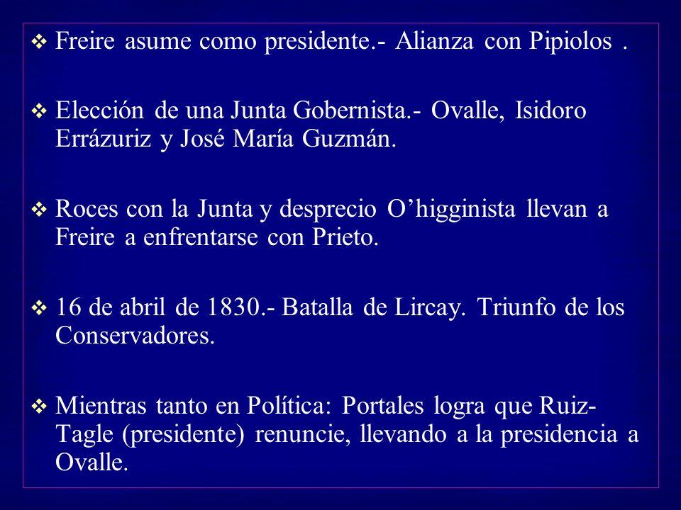 Freire asume como presidente.- Alianza con Pipiolos .