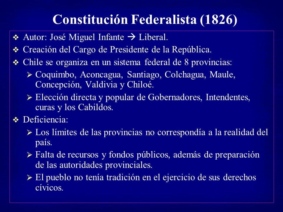Constitución Federalista (1826)