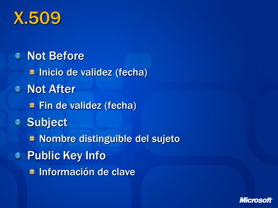 X.509 Not Before Not After Subject Public Key Info