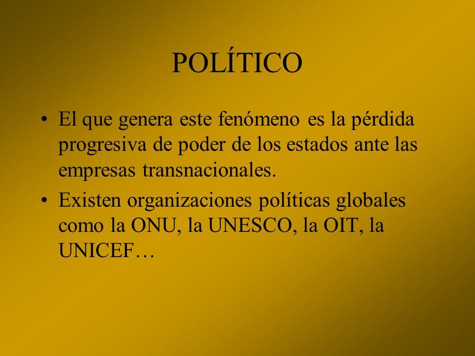 POLÍTICO El que genera este fenómeno es la pérdida progresiva de poder de los estados ante las empresas transnacionales.