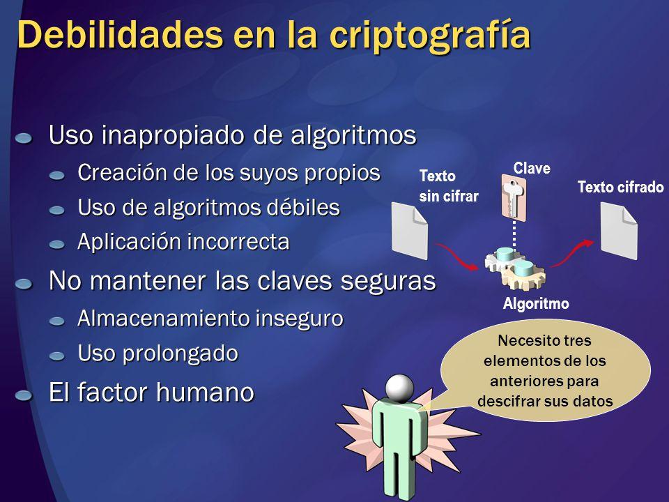 Debilidades en la criptografía