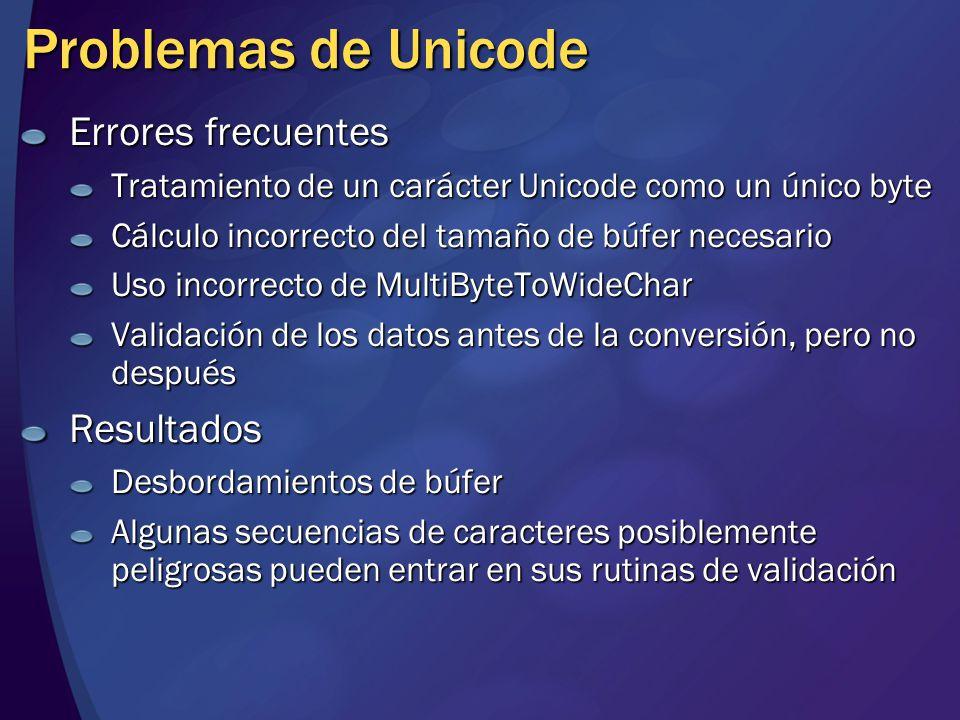 Problemas de Unicode Errores frecuentes Resultados