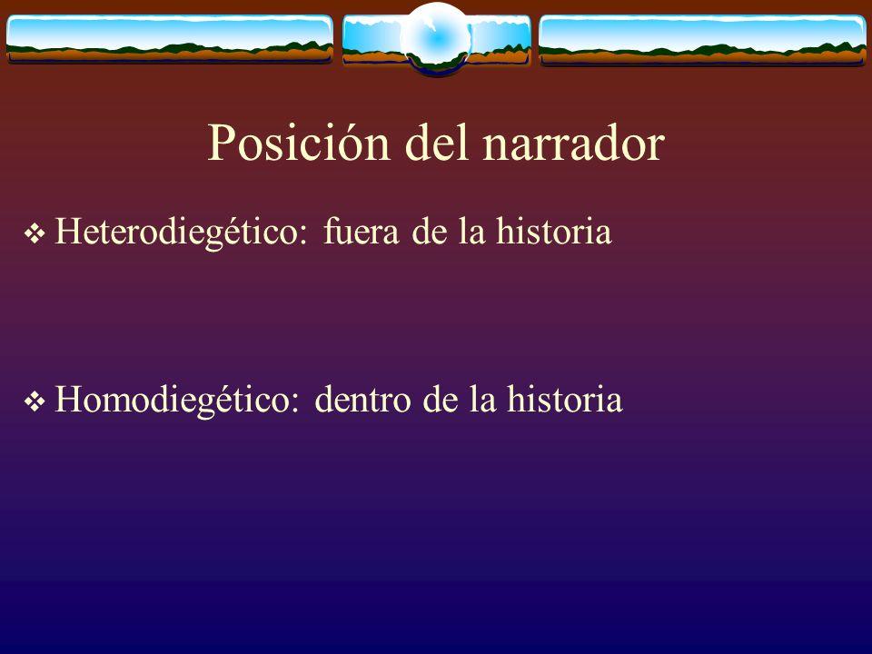 Posición del narrador Heterodiegético: fuera de la historia