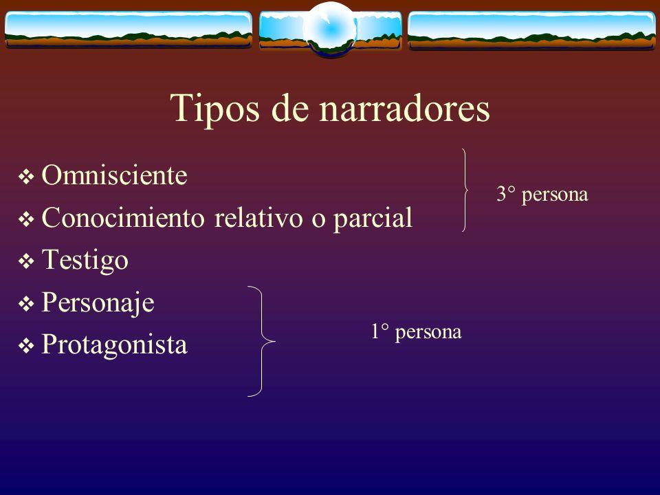 Tipos de narradores Omnisciente Conocimiento relativo o parcial