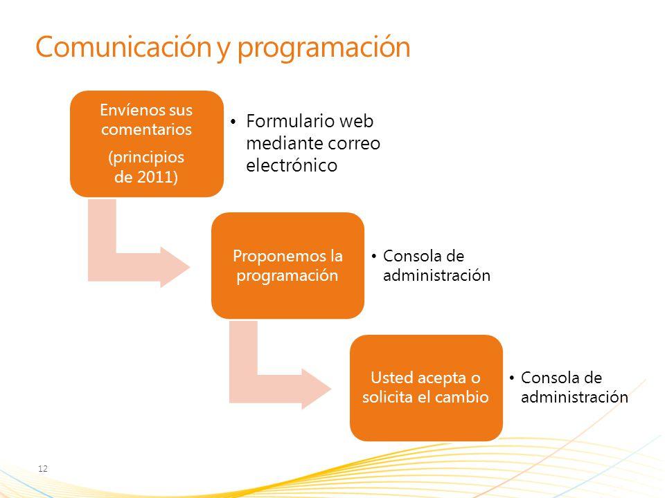 Comunicación y programación