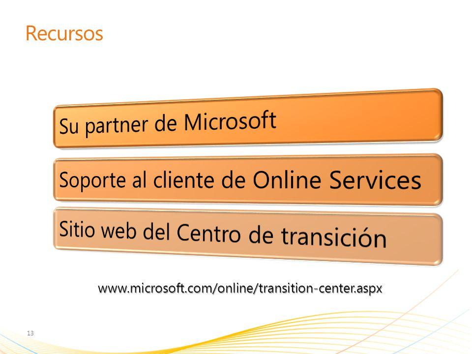 Recursos www.microsoft.com/online/transition-center.aspx