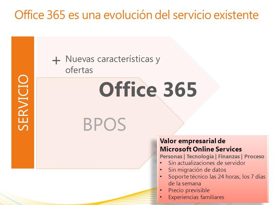 Office 365 es una evolución del servicio existente