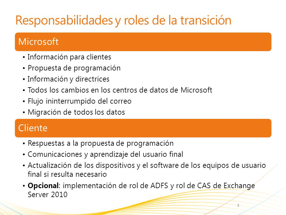 Responsabilidades y roles de la transición
