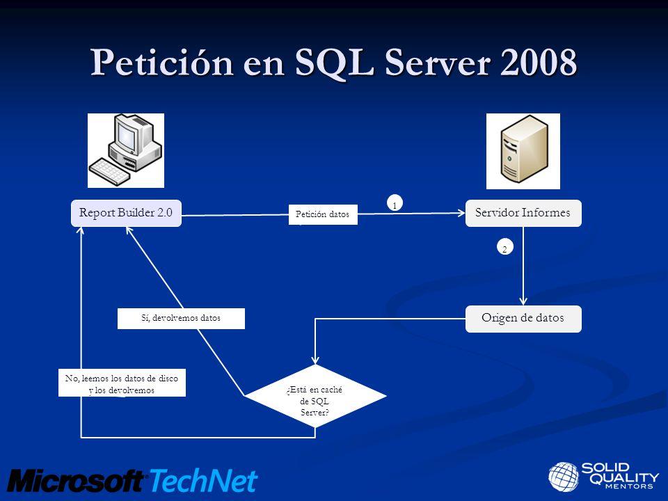 Petición en SQL Server 2008 Report Builder 2.0 Servidor Informes