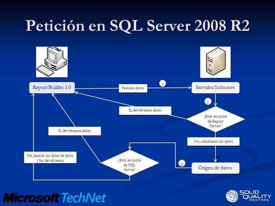 Petición en SQL Server 2008 R2