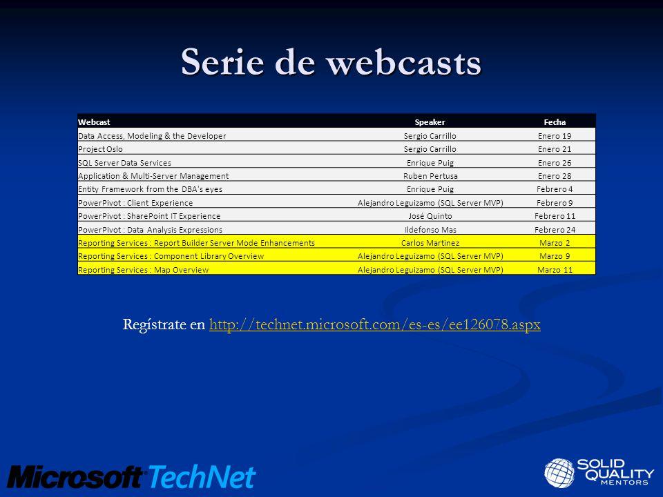 Serie de webcasts Webcast. Speaker. Fecha. Data Access, Modeling & the Developer. Sergio Carrillo.
