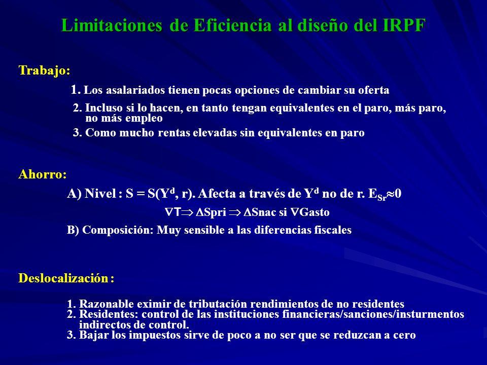 Limitaciones de Eficiencia al diseño del IRPF