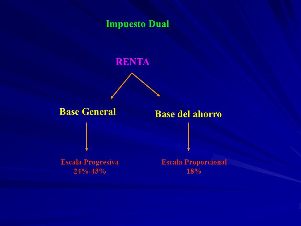 Impuesto Dual RENTA Base General Base del ahorro