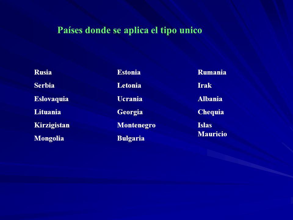 Países donde se aplica el tipo unico