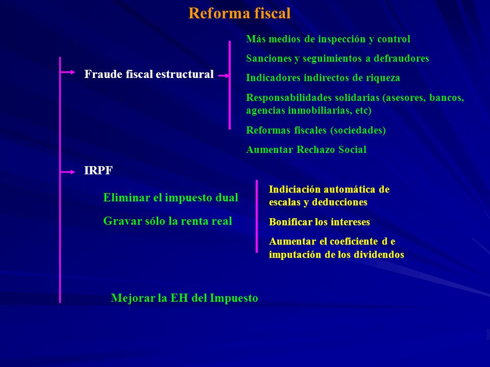 Reforma fiscal Fraude fiscal estructural IRPF