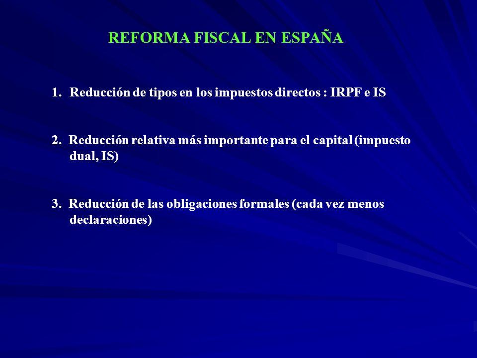REFORMA FISCAL EN ESPAÑA