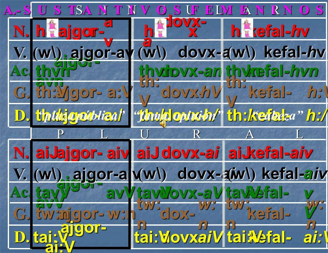 N. hJ ajgor- r hJ x kefal-hv hJ V. (w\) dovx-a (w\) kefal-hv ajgor-avn