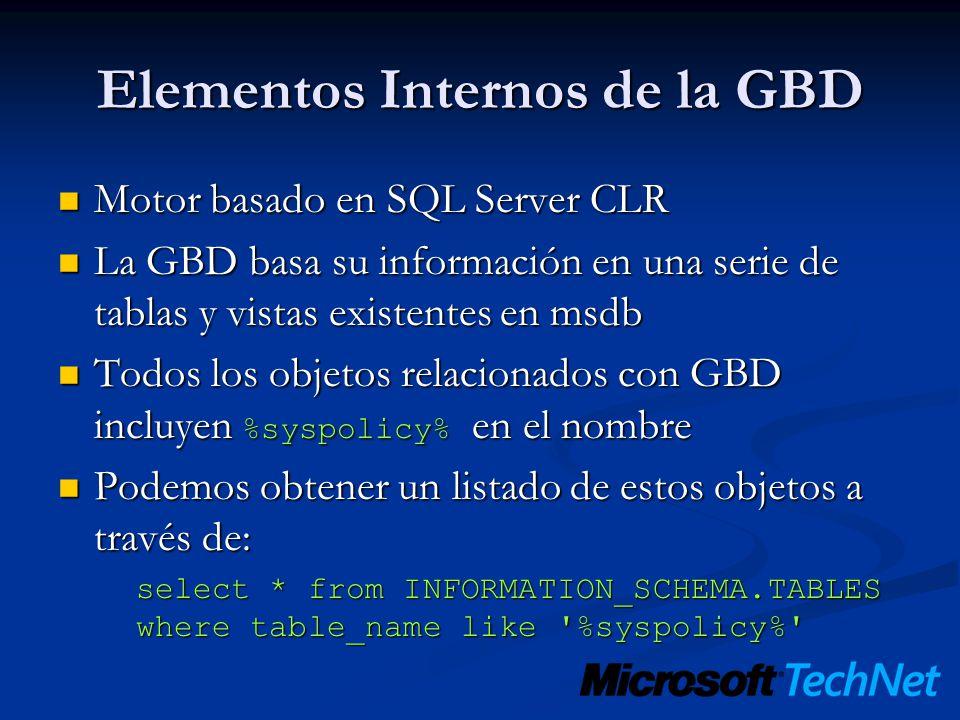 Elementos Internos de la GBD