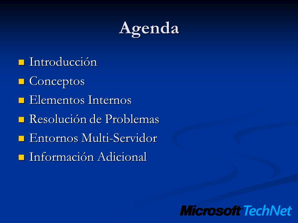Agenda Introducción Conceptos Elementos Internos