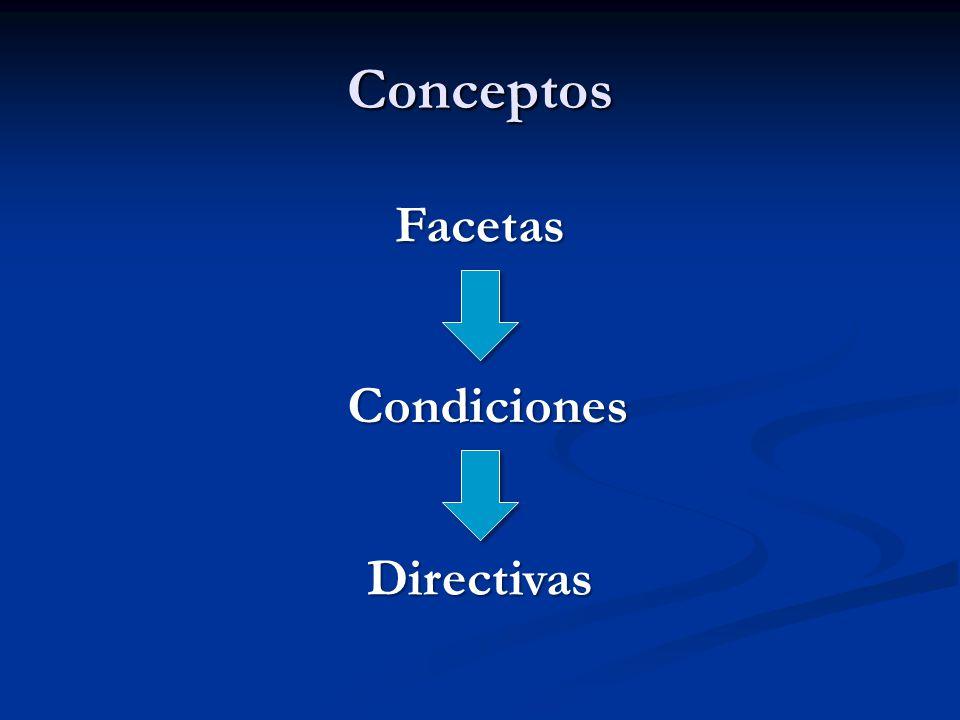 Conceptos Facetas Condiciones Directivas