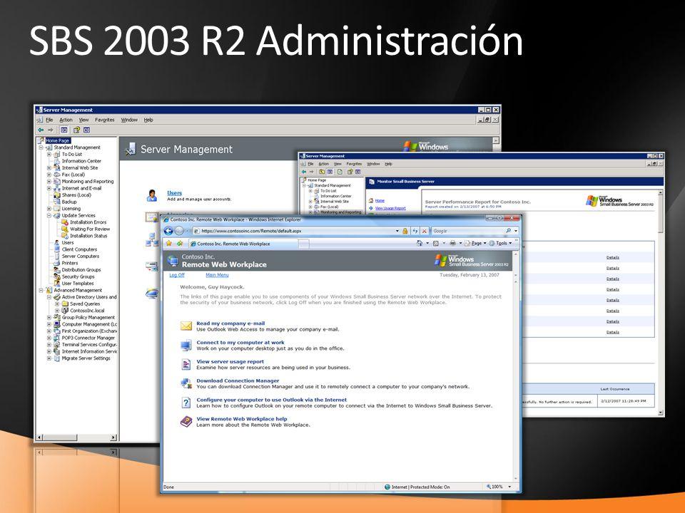 SBS 2003 R2 Administración