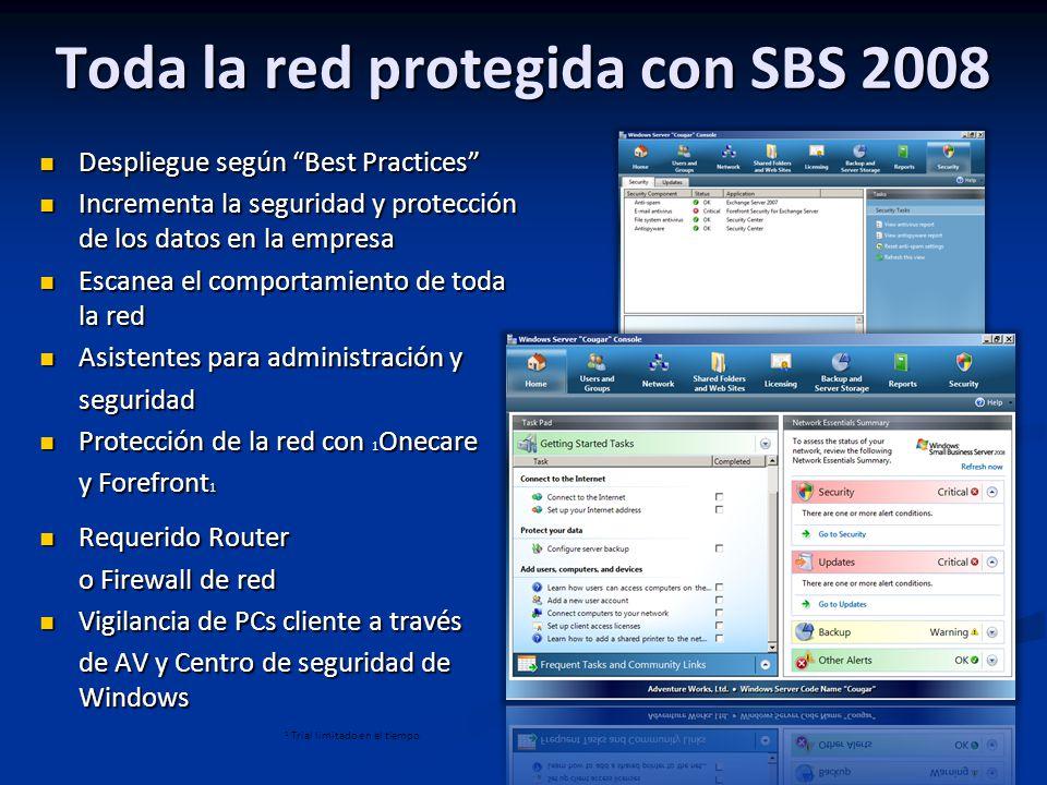 Toda la red protegida con SBS 2008