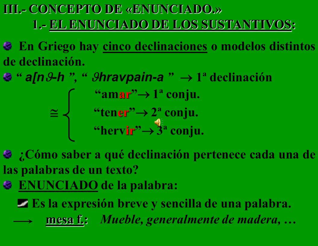  III.- CONCEPTO DE «ENUNCIADO.» 1.- EL ENUNCIADO DE LOS SUSTANTIVOS: