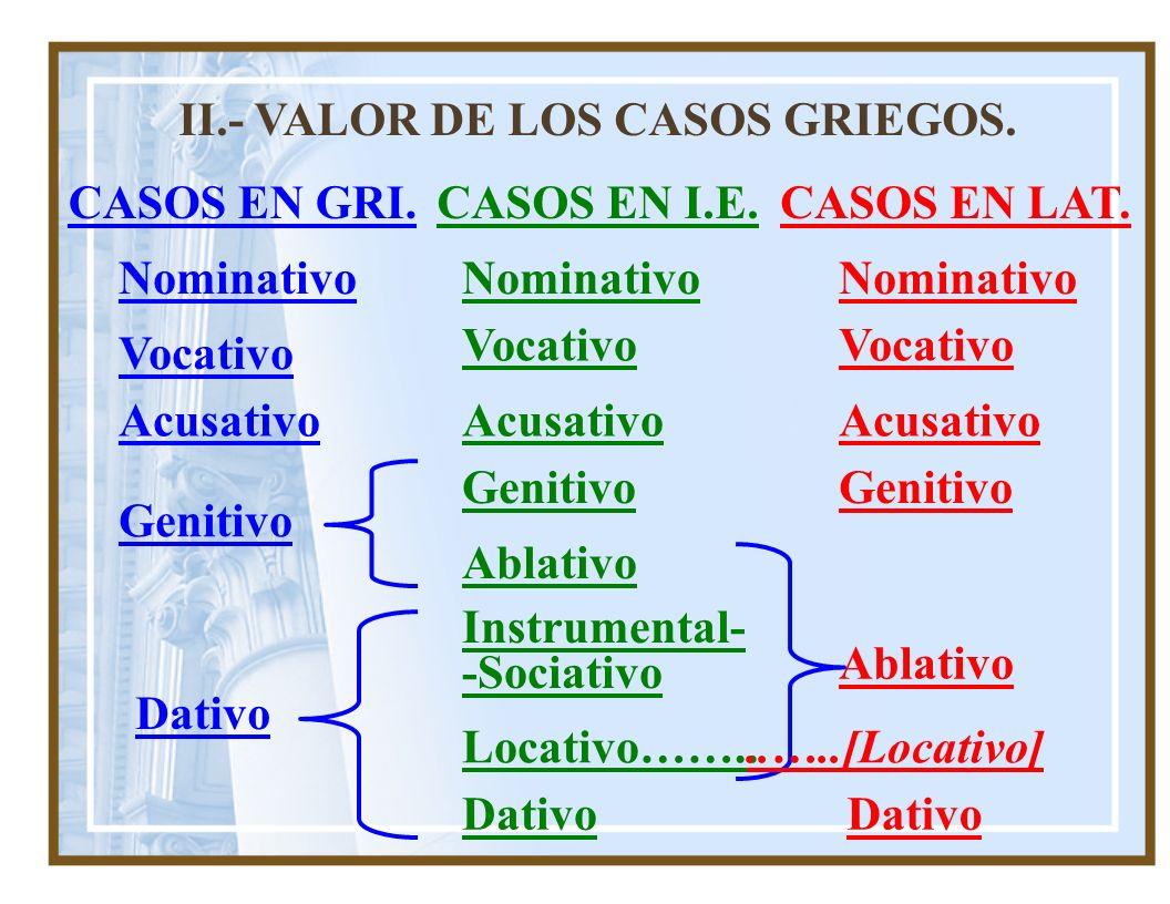 II.- VALOR DE LOS CASOS GRIEGOS.