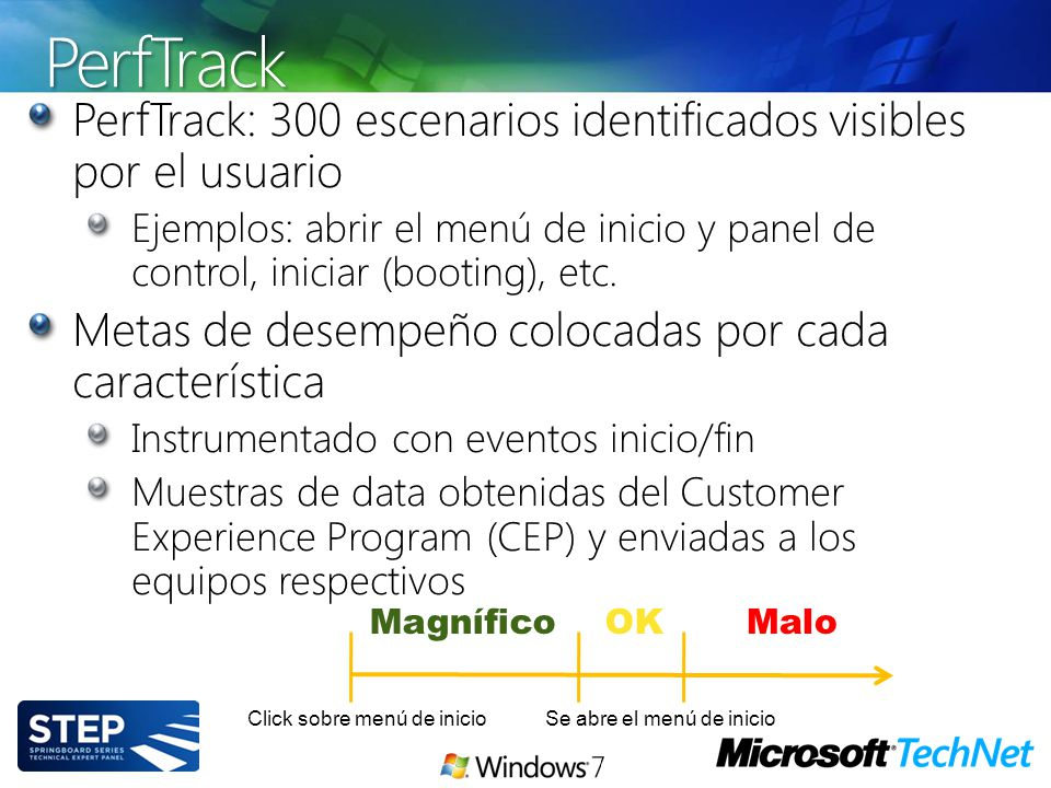 PerfTrack PerfTrack: 300 escenarios identificados visibles por el usuario.