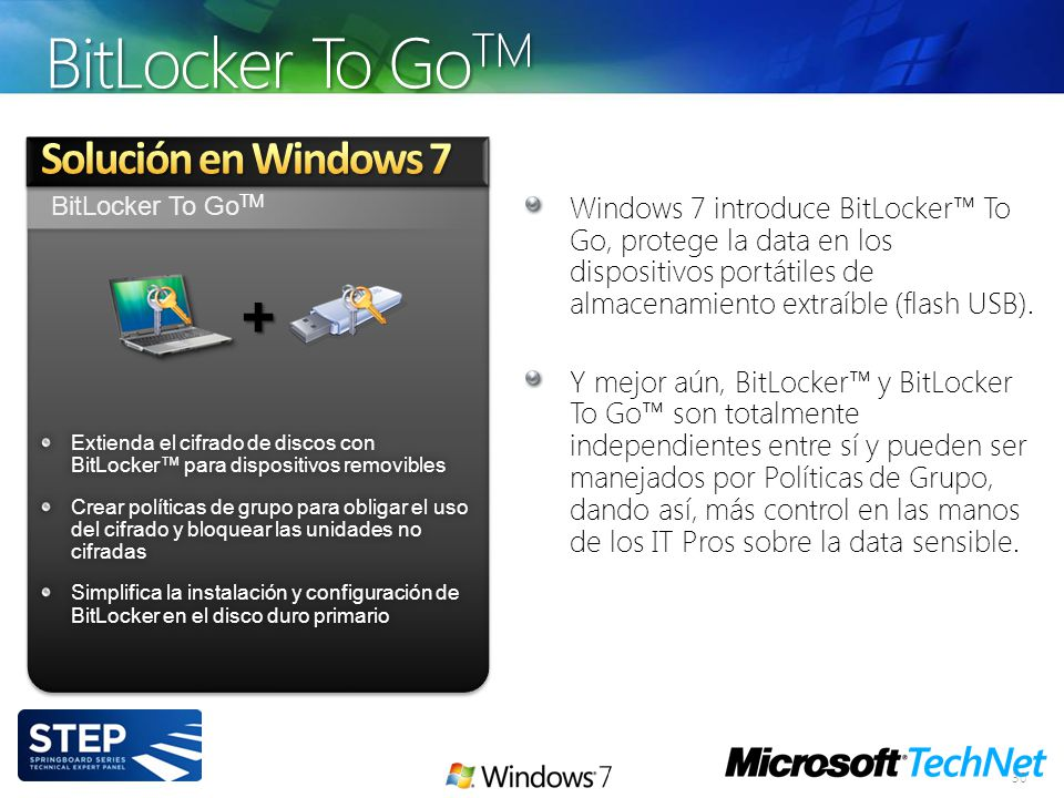 BitLocker To GoTM + Solución en Windows 7