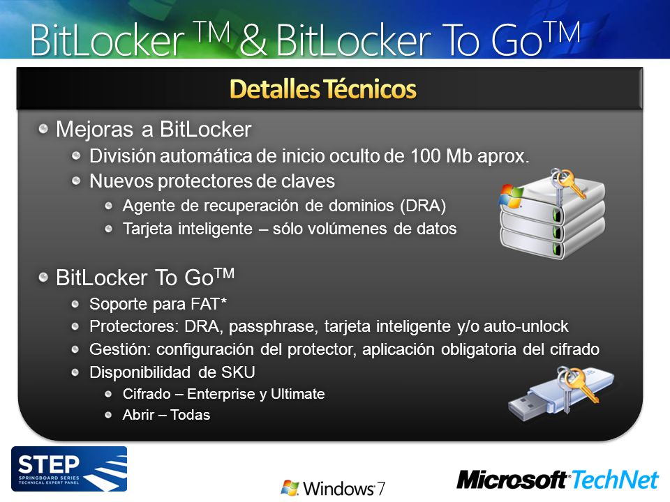 BitLocker TM & BitLocker To GoTM