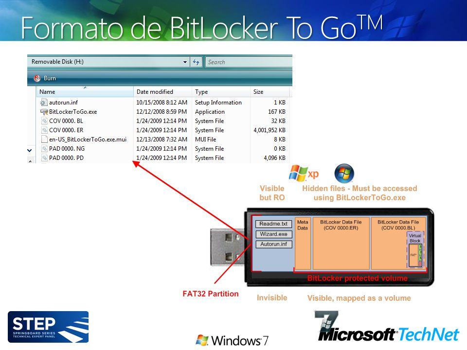 Formato de BitLocker To GoTM