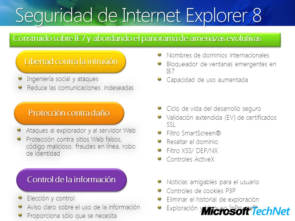 Seguridad de Internet Explorer 8