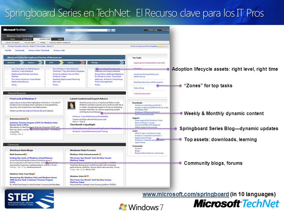 Springboard Series en TechNet: El Recurso clave para los IT Pros