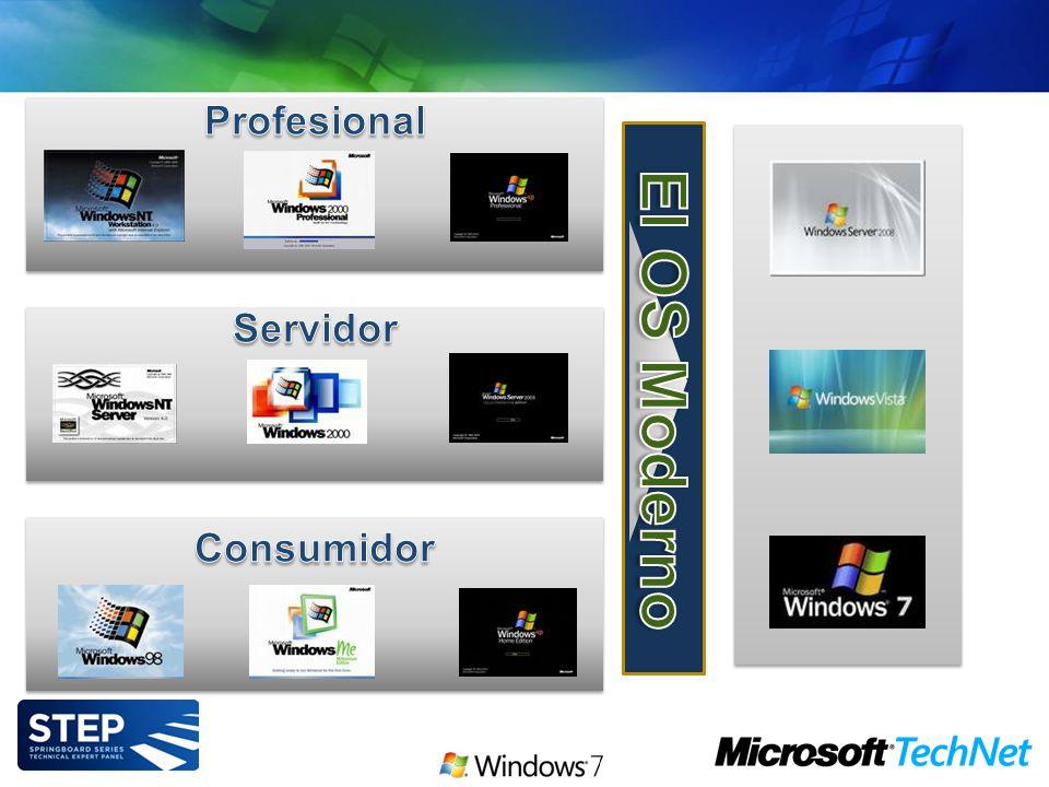 Profesional Servidor El OS Moderno Consumidor