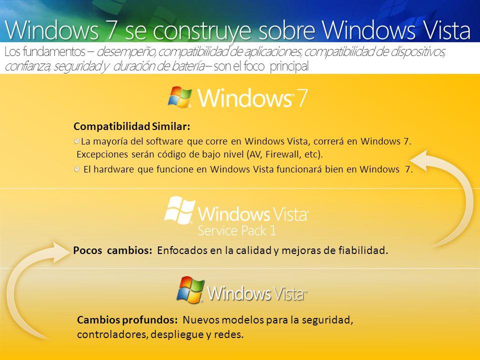 Windows 7 se construye sobre Windows Vista Los fundamentos – desempeño, compatibilidad de aplicaciones, compatibilidad de dispositivos, confianza, seguridad y duración de batería – son el foco principal