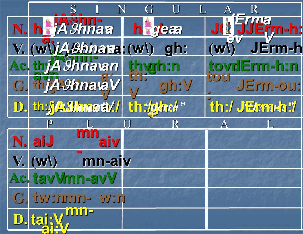 N. hJ jAJhn-a: jAJhnav a hJ a JO JJErm-h:V aV V. jAJhnav a (w\) gh: