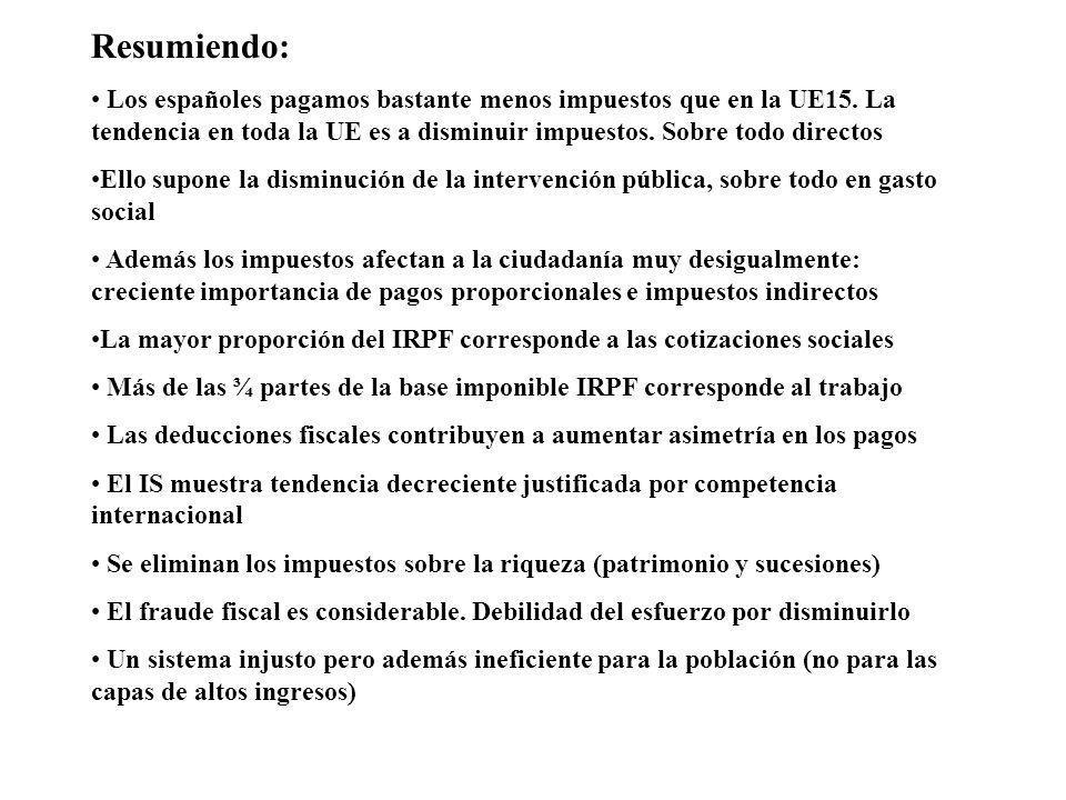 Resumiendo:Los españoles pagamos bastante menos impuestos que en la UE15. La tendencia en toda la UE es a disminuir impuestos. Sobre todo directos.