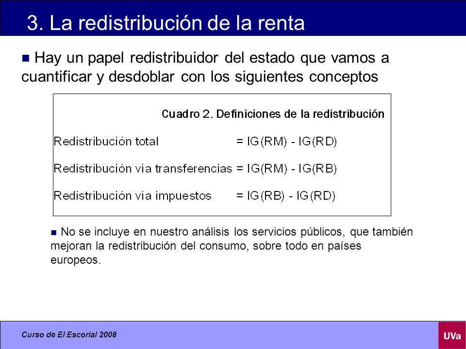 3. La redistribución de la renta