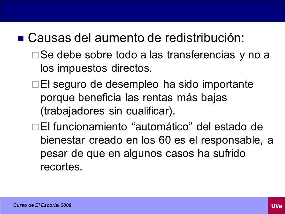 Causas del aumento de redistribución: