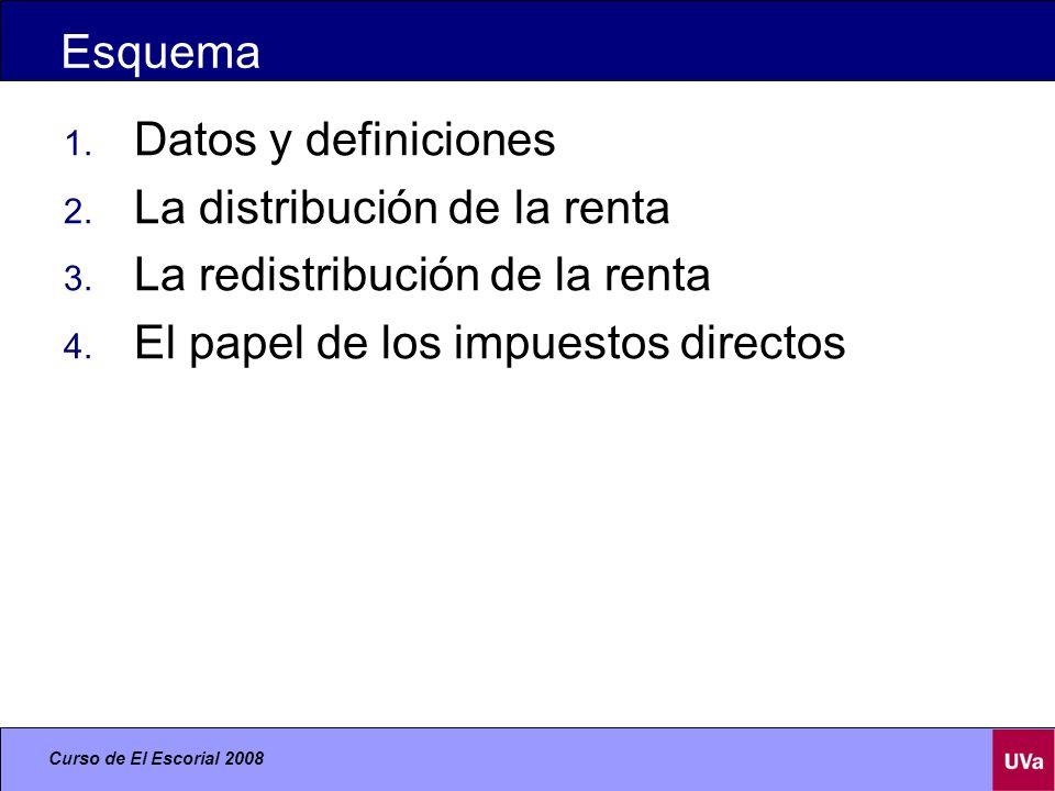 La distribución de la renta La redistribución de la renta