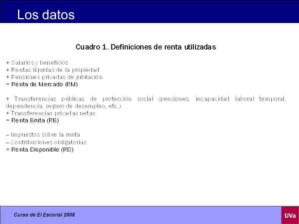 Los datos Curso de El Escorial 2008