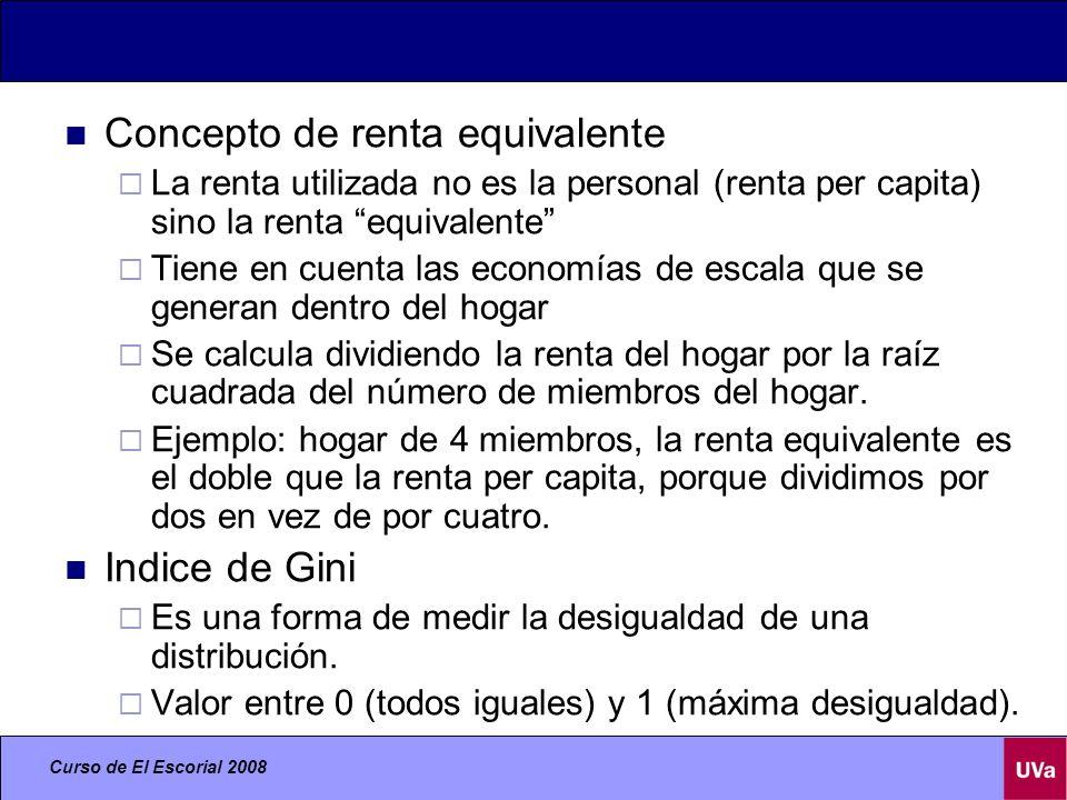 Concepto de renta equivalente