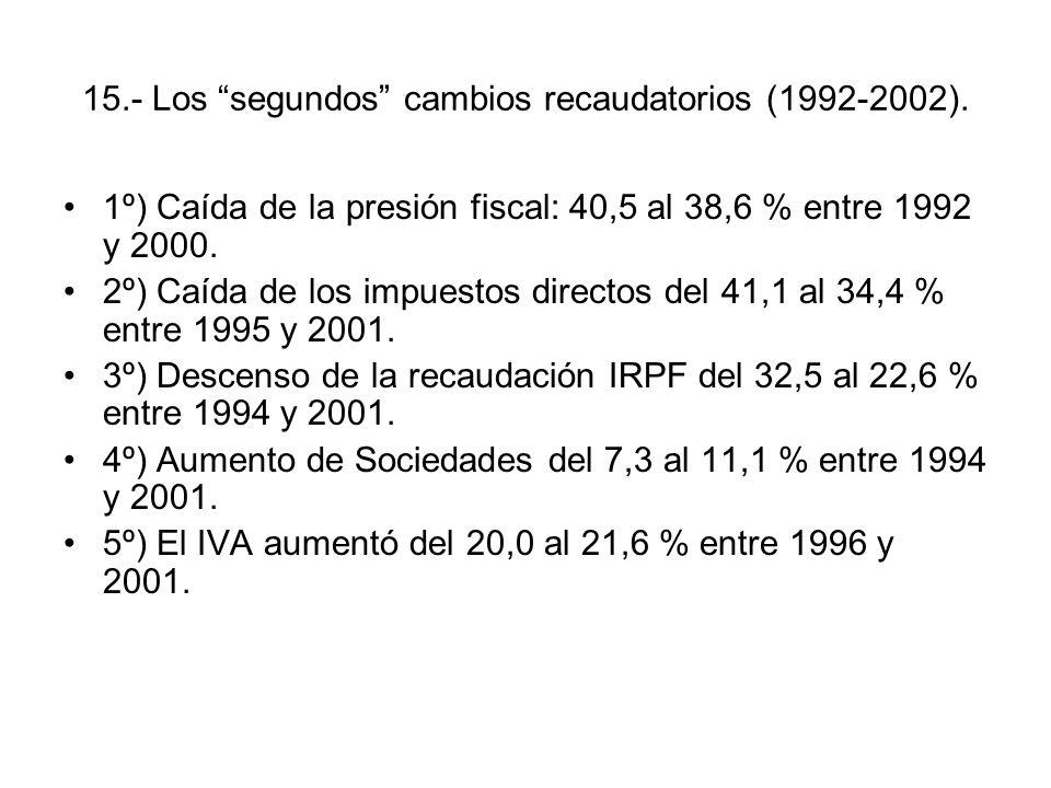 15.- Los segundos cambios recaudatorios (1992-2002).