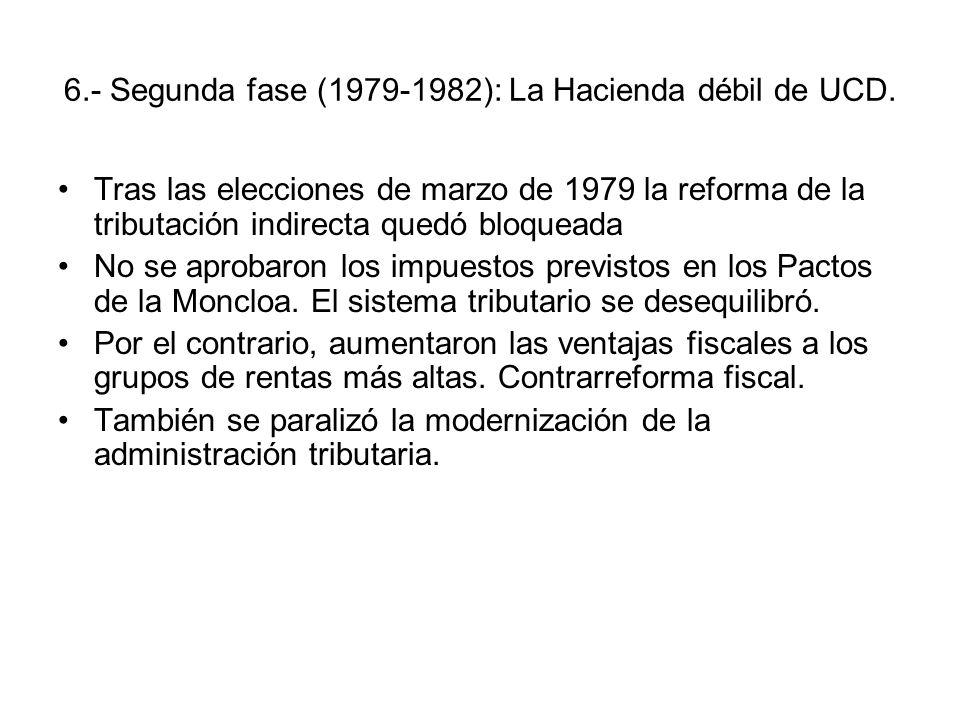 6.- Segunda fase (1979-1982): La Hacienda débil de UCD.