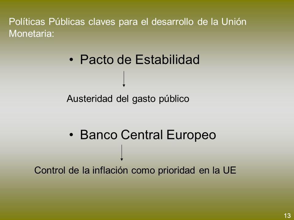 Políticas Públicas claves para el desarrollo de la Unión Monetaria: