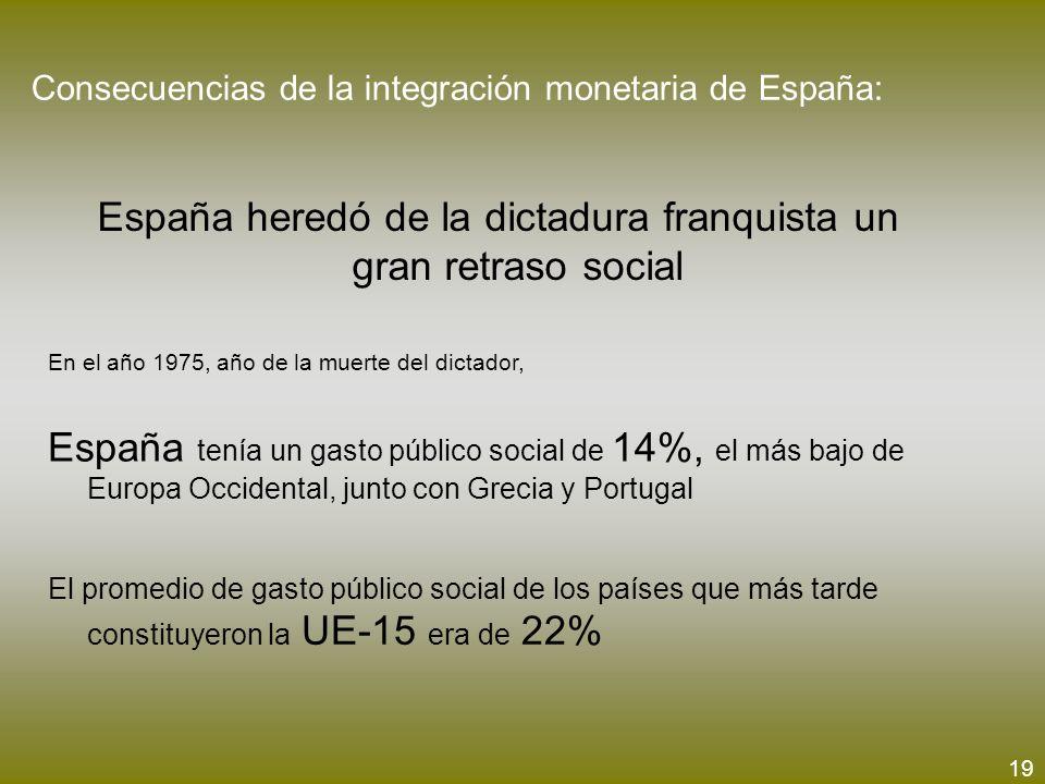 Consecuencias de la integración monetaria de España: