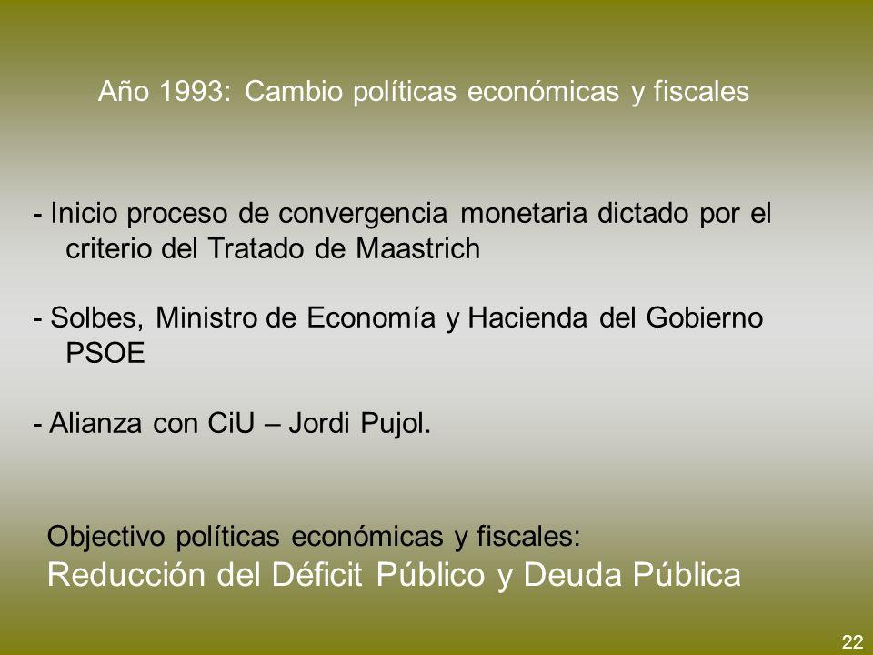 Año 1993: Cambio políticas económicas y fiscales