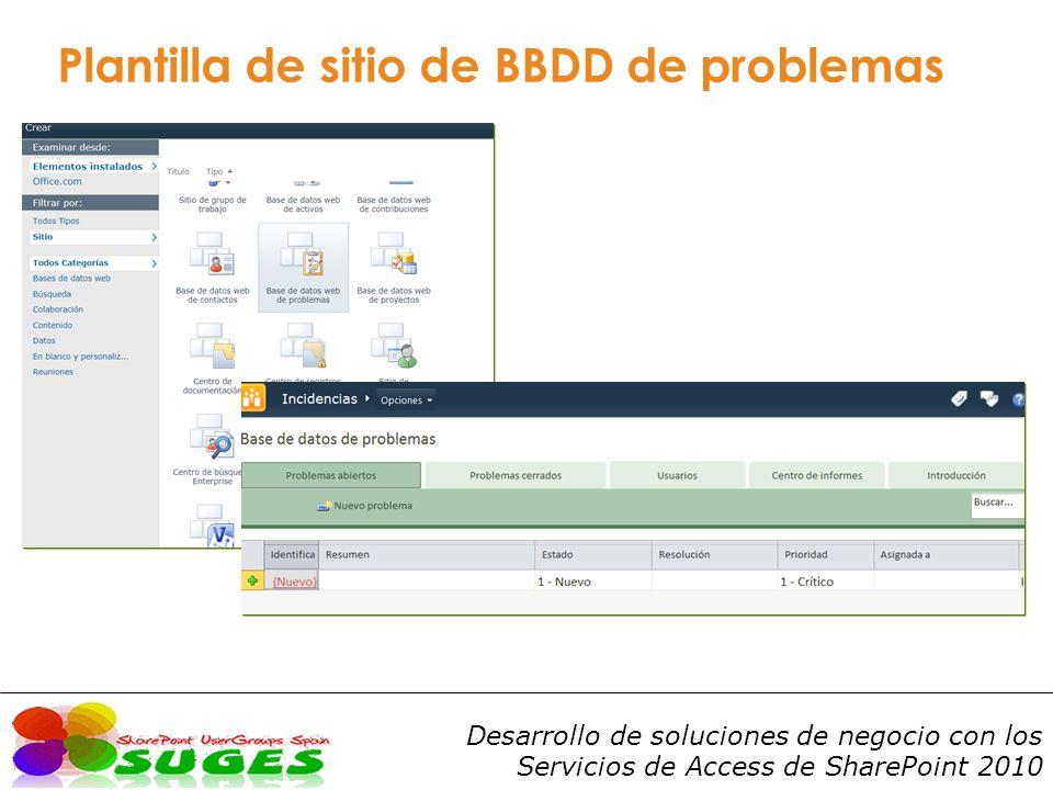 Plantilla de sitio de BBDD de problemas