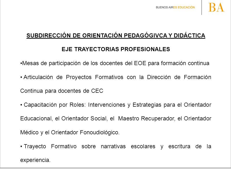 SUBDIRECCIÓN DE ORIENTACIÓN PEDAGÓGIVCA Y DIDÁCTICA EJE TRAYECTORIAS PROFESIONALES
